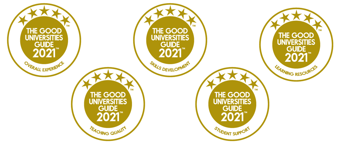 ECU received 5 gold stars by The Good Universities Guide 2021 for Overall Experience, Teaching Quality, Skills Development, Student Support & Learning Resources